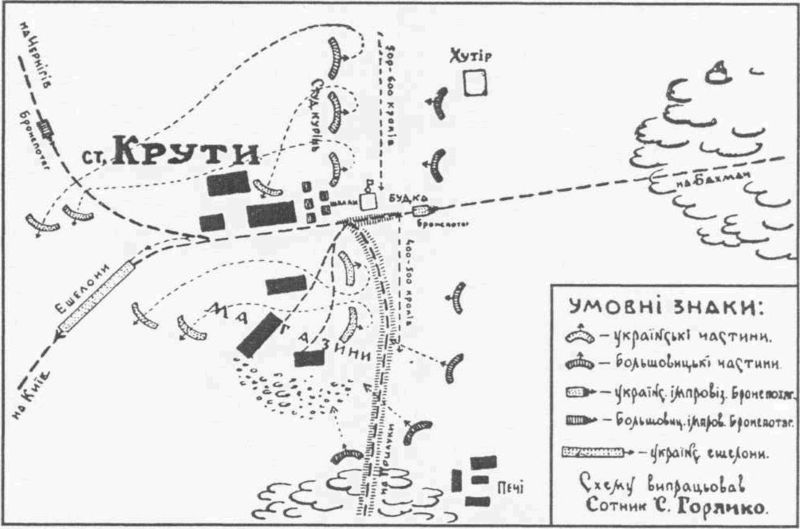 Євген Маланюк: легендарний подвиг героїв Крут