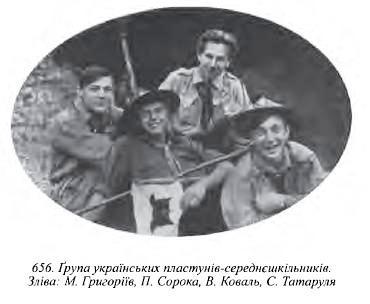 Група українських пластунів