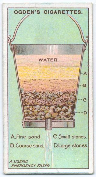 Цікаві поради: як зробити фільтр для води