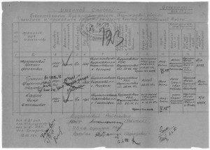 Іменний список — перелік загиблих військовослужбовців ЧА. Документ зберігається в Центральному архіві Міністерства оборони Російської Федерації.