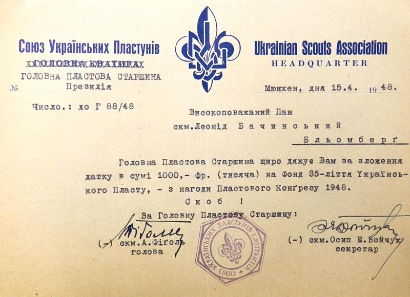 З архівів: подяка проф. Бачинському за фінансову допомогу