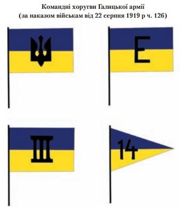 Командні хоругви Галицької армії (1919 р.)