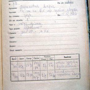 Сторінка з книги дівочого табору на Соколі 1928