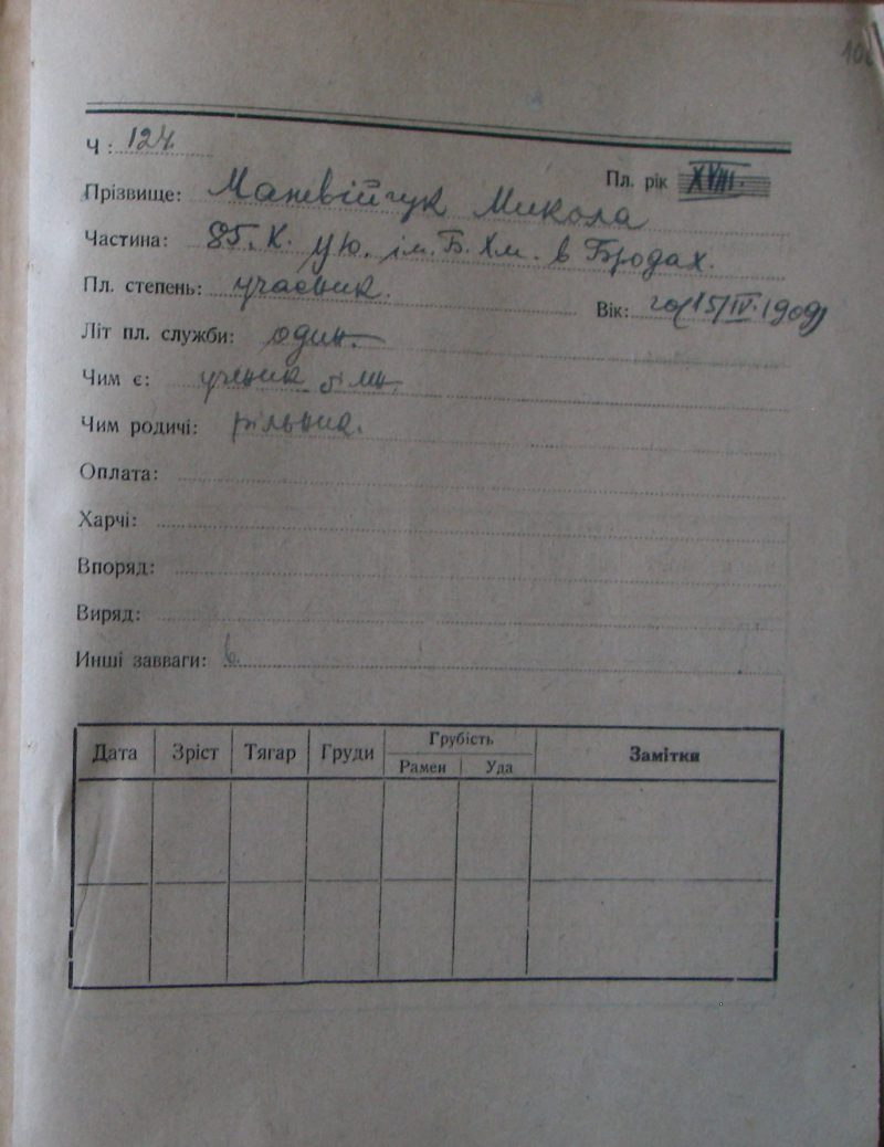 Облікова картка з табору на Соколі Миколи Матвійчука