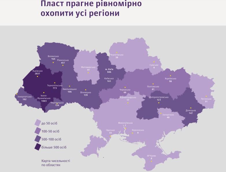 Пласт в регіонах України
