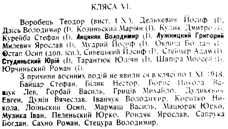 Склад 6 класу Головної Академічної гімназії станом на літо 1919 року