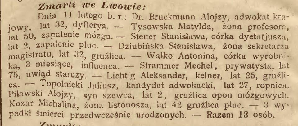 """Фрагмент газети """"Слово польське"""" (№45 ранковий, 21.02.1899) з повідомленням про смерть Матильди Тисовської (Jagiellońska Biblioteka Cyfrowa)"""